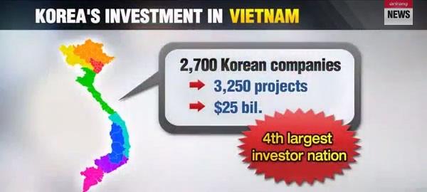 Korea-Vietnam economic relations
