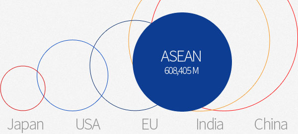 Why ASEAN infographic thumb