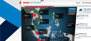 ASEAN stock exchanges website