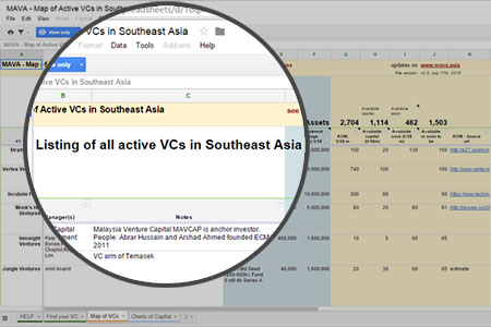 Active VCs in Southeast Asia