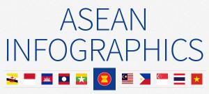 ASENA infographics