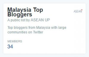 Twitter list Malaysia's top bloggers