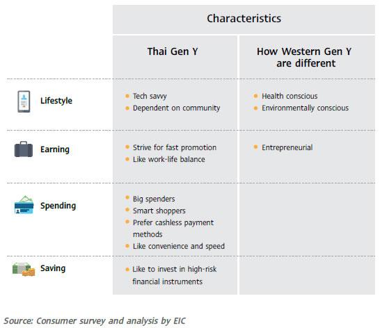 Consumer Behavior 8 Types of Online Shoppers