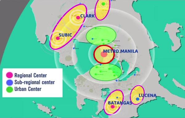 Mega Manila polycentric structure plan