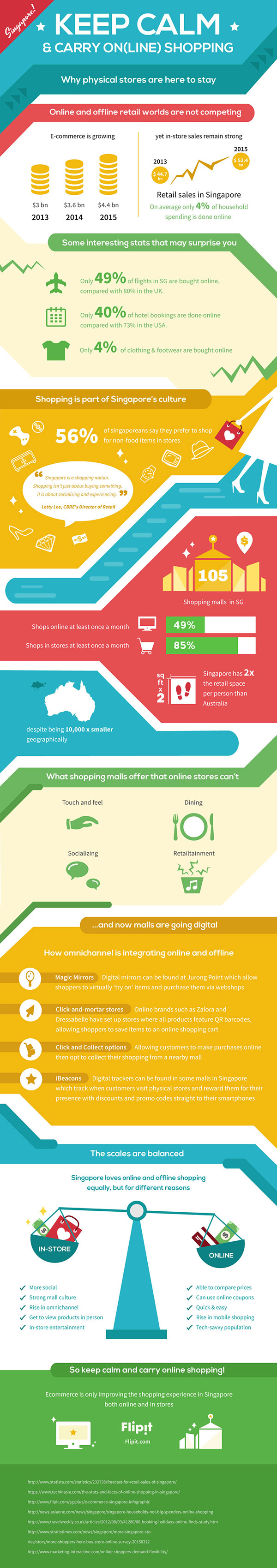 Infographic: online and offline shopping in Singapore