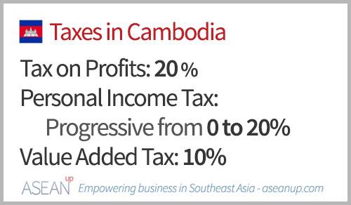 Main taxes in Cambodia