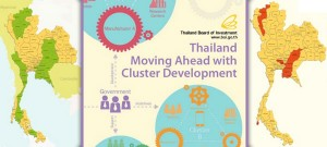 Thailand business clusters incentives