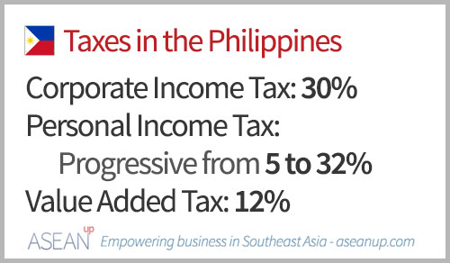 Main taxes in the Philippines