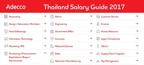 Thailand salary guide 2017