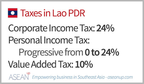 Main taxes in Lao PDR