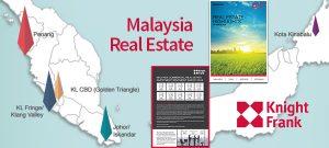 Malaysia-real-estate