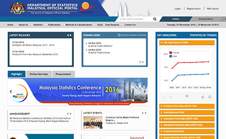 Department of Statistics Malaysia, official portal