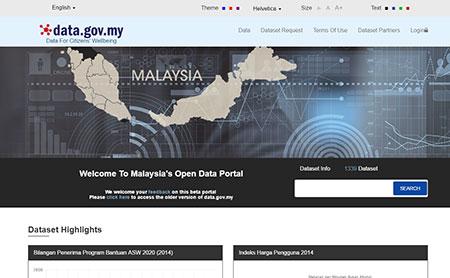 Data.gov.my website, Beta phase