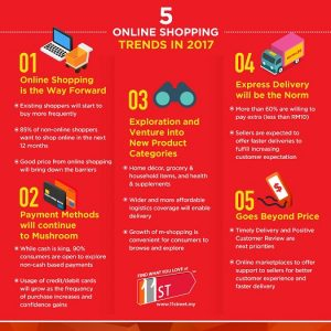 Online shopping in Malaysia 9