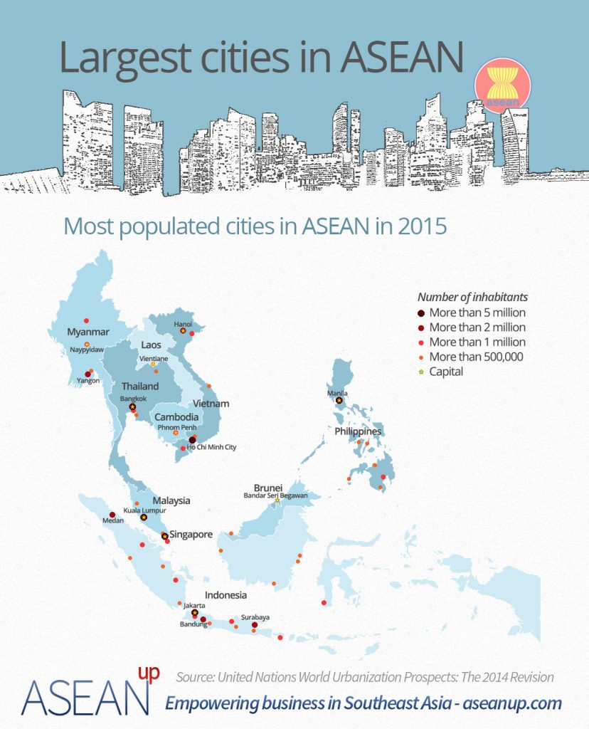 Largest cities in Southeast Asia
