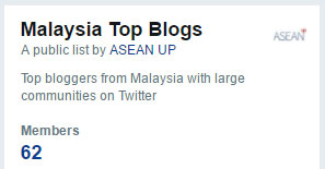 List of top blogs from Malaysia on Twitter
