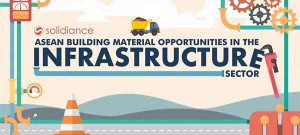 ASEAN infrastructure and building materials opportunities
