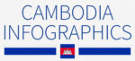 Cambodia: 4 infographics on population, wealth, economy