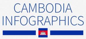 Cambodia infographics