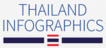 Thailand: 5 infographics on population, wealth, economy