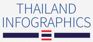 Thailand infographics