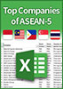 Top companies of ASEAN-5 spreadsheet thumb