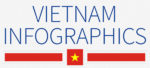 Vietnam: 5 infographics on population, wealth, economy