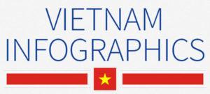 Vietnam infographics
