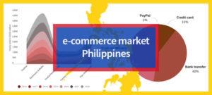 e-commerce market Philippines