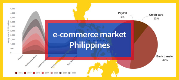e-commerce market Philippines