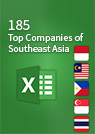 Top companies of Southeast Asia spreadsheet cover