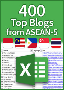 Top blogs of ASEAN-5 spreadsheet cover